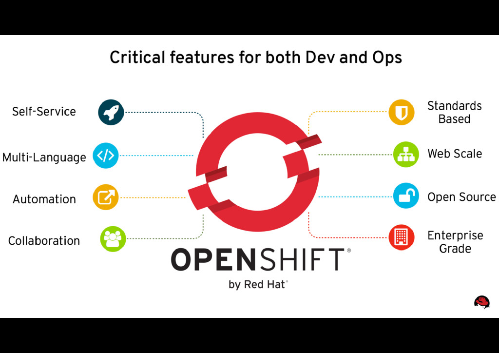 Critical features for both Dev and Ops