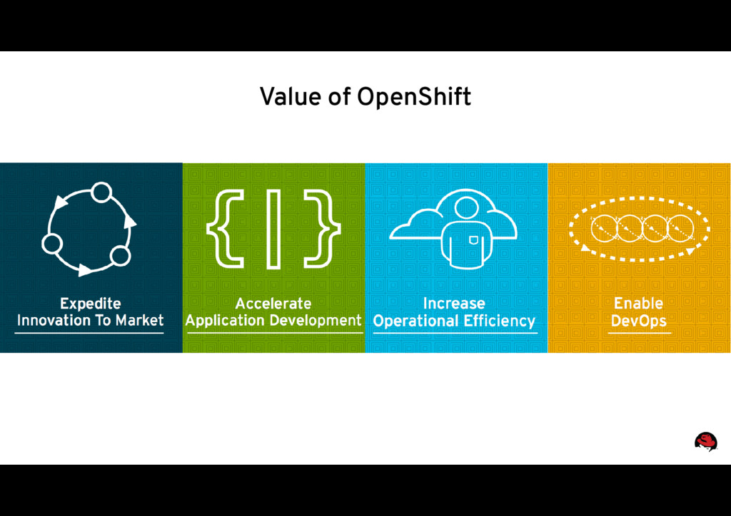 Value of OpenShift
