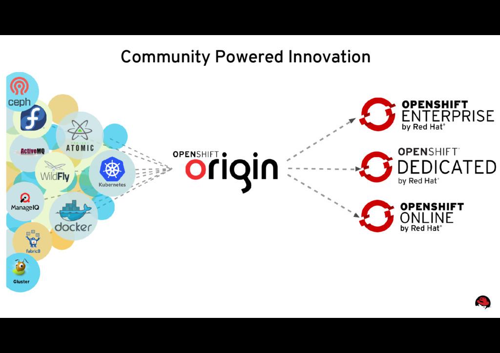 Community Powered Innovation