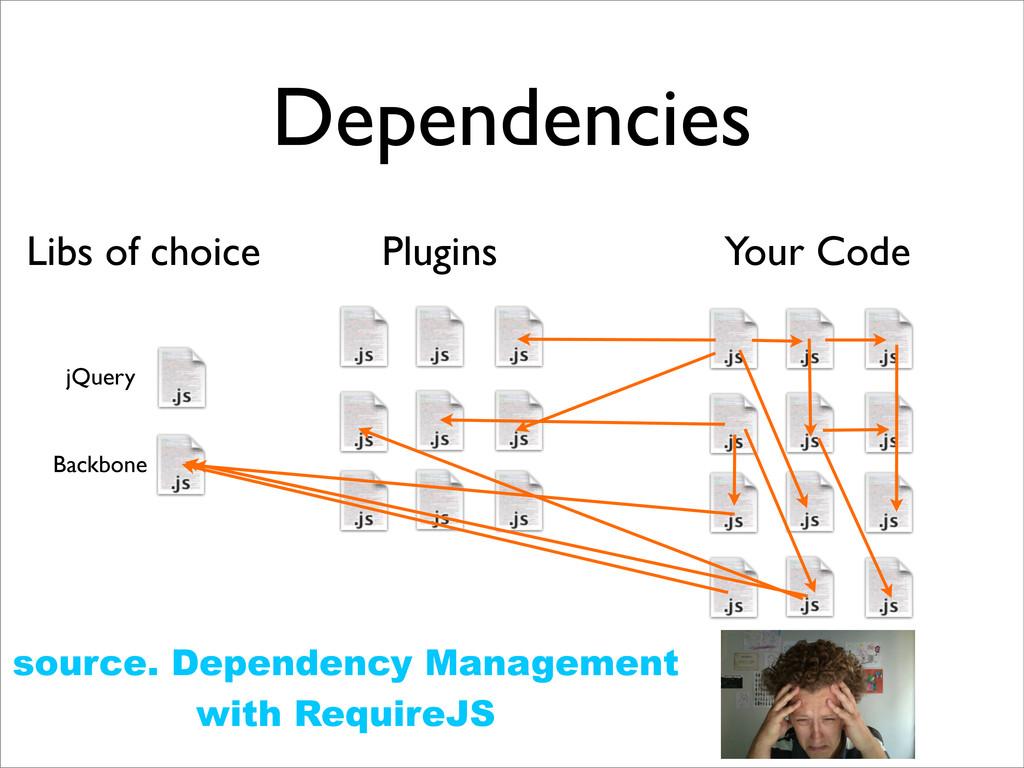 8 Dependencies Plugins Libs of choice jQuery Ba...