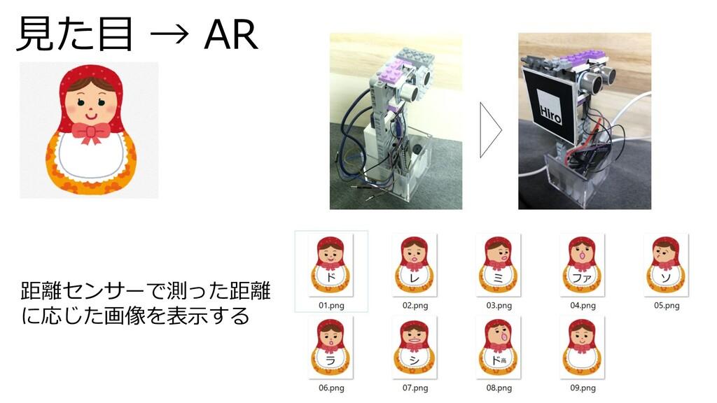 見た目 → AR 距離センサーで測った距離 に応じた画像を表示する