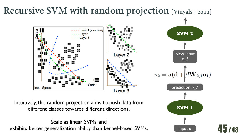 /48 Recursive SVM with random projection [Vinya...
