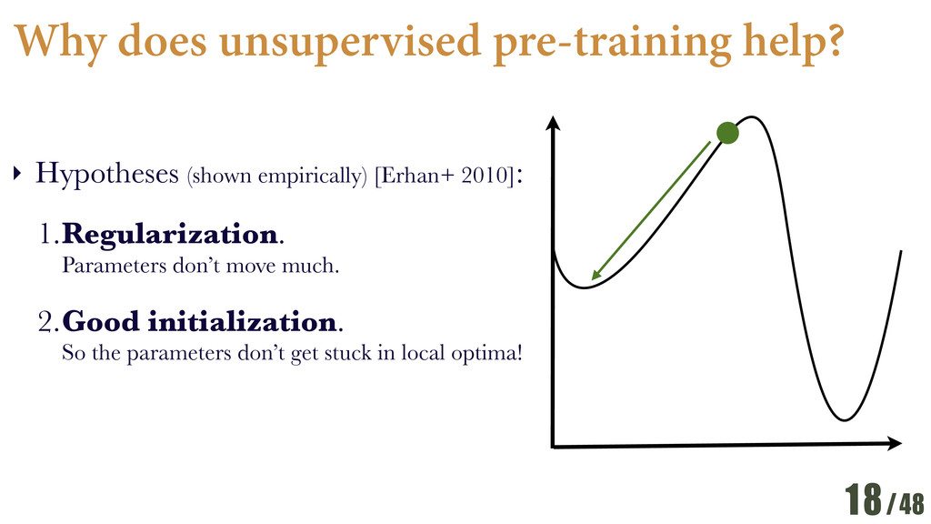 /48 Why does unsupervised pre-training help? ‣ ...