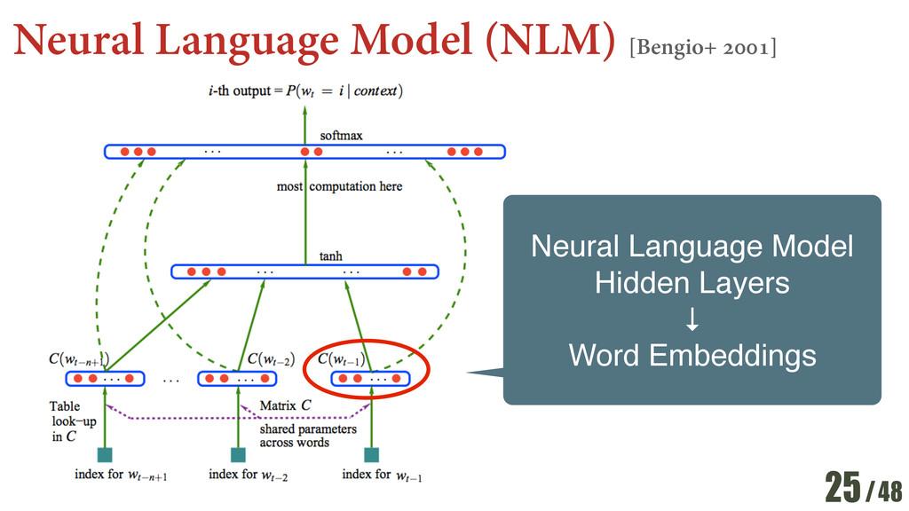 /48 Neural Language Model (NLM) [Bengio+ 2001] ...