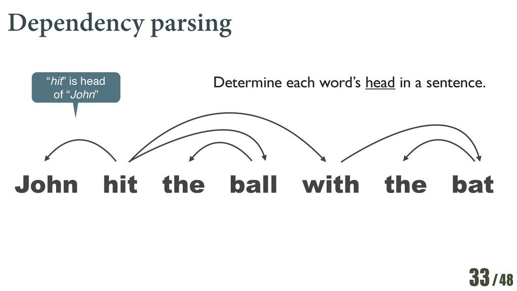 """/48 Dependency parsing 33 """"hit"""" is head of """"Joh..."""