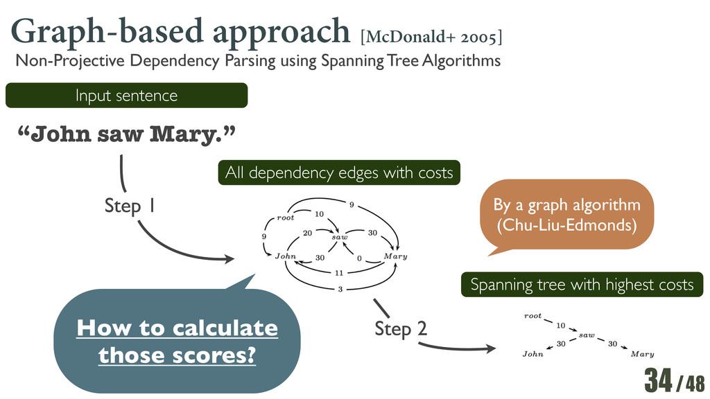 /48 Graph-based approach [McDonald+ 2005] 34 No...
