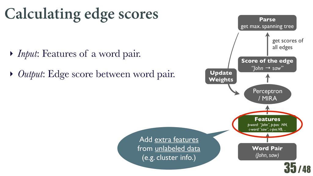 /48 Calculating edge scores 35 ‣ Input: Feature...