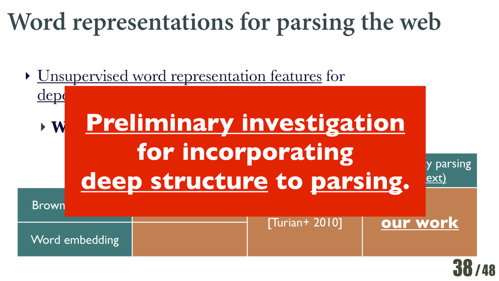 /48 Word representations for parsing the web ‣ ...