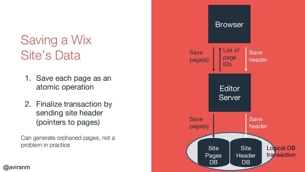 @aviranm Logical DB transaction Saving a Wix Si...