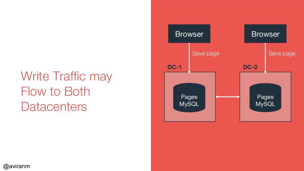@aviranm Write Traffic may Flow to Both Datacen...