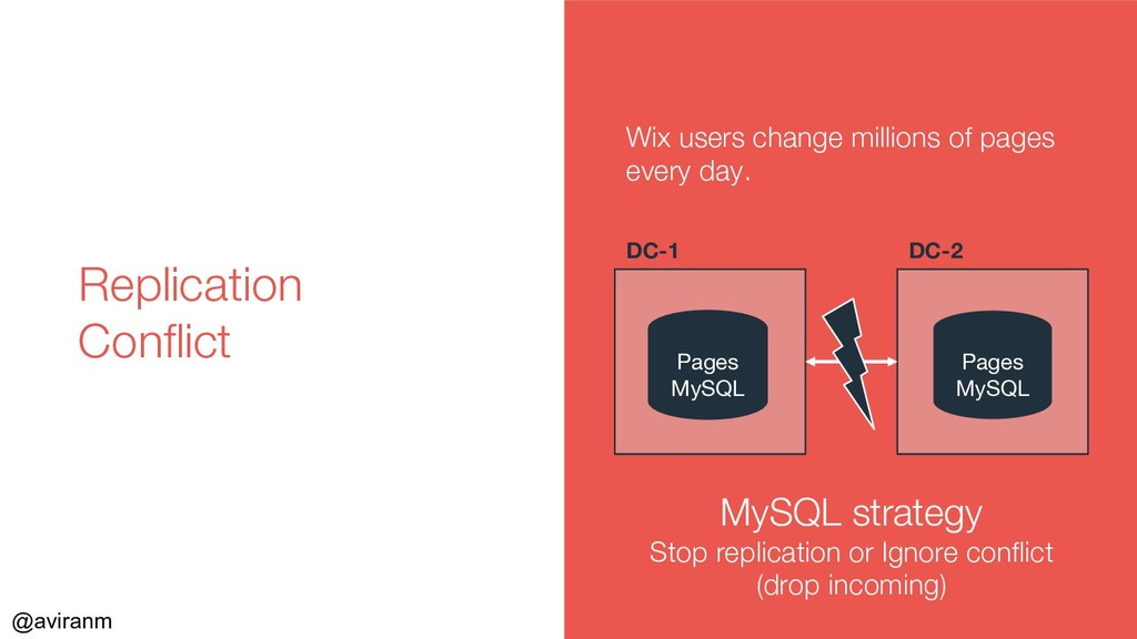 @aviranm Replication Conflict Pages MySQL Pages...