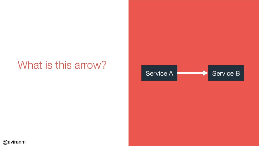 @aviranm What is this arrow? Service A Service B