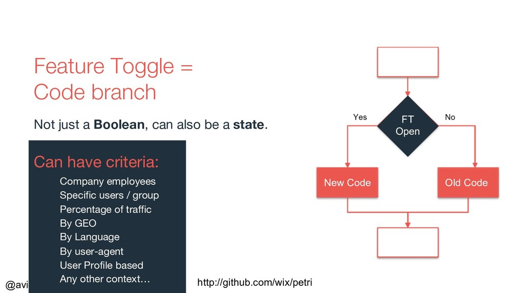 @aviranm Feature Toggle = Code branch Not just ...