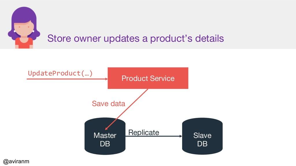 @aviranm Product Service Slave DB Master DB Upd...