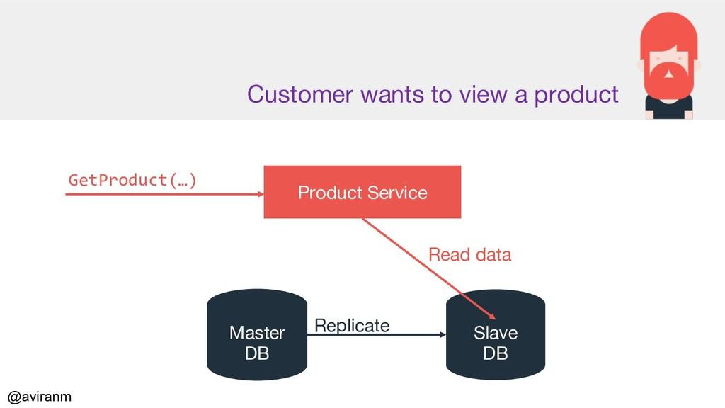@aviranm Product Service Slave DB Master DB Get...