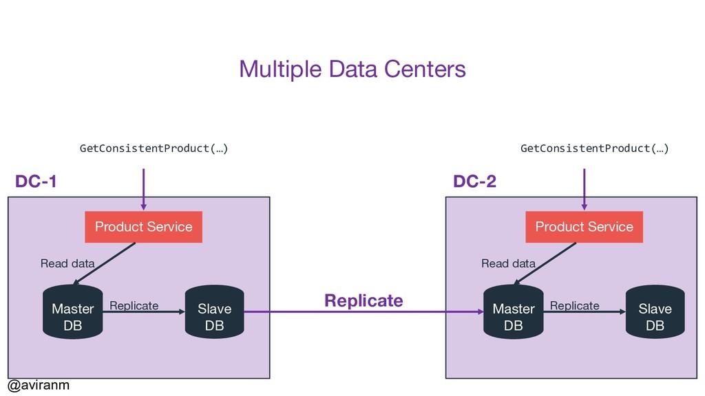 @aviranm GetConsistentProduct(…) Multiple Data ...