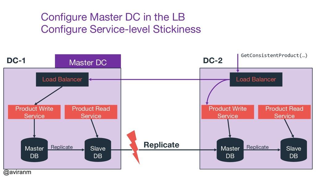 @aviranm Master DC Configure Master DC in the L...