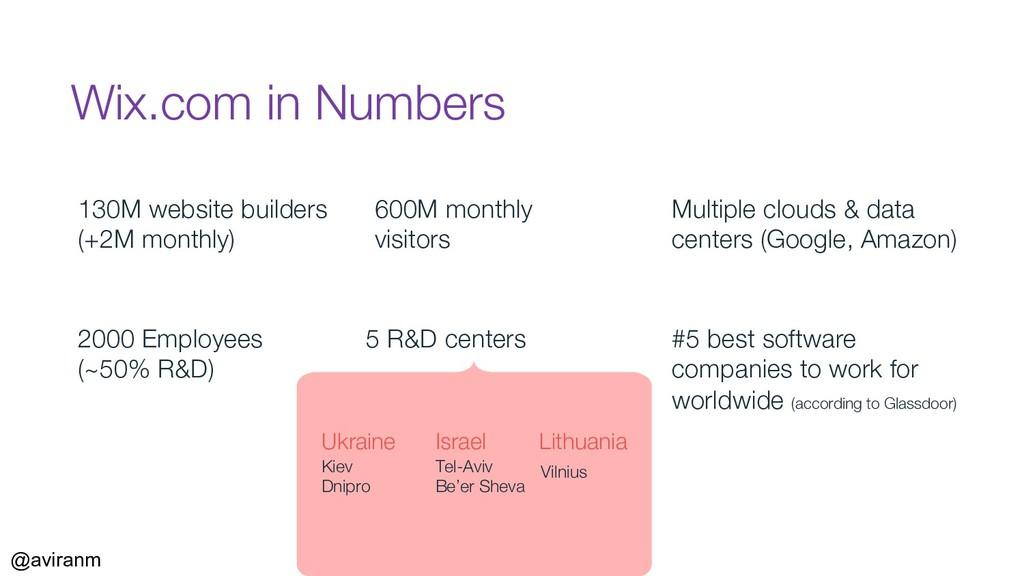 @aviranm Wix.com in Numbers Vilnius Kiev Dnipro...