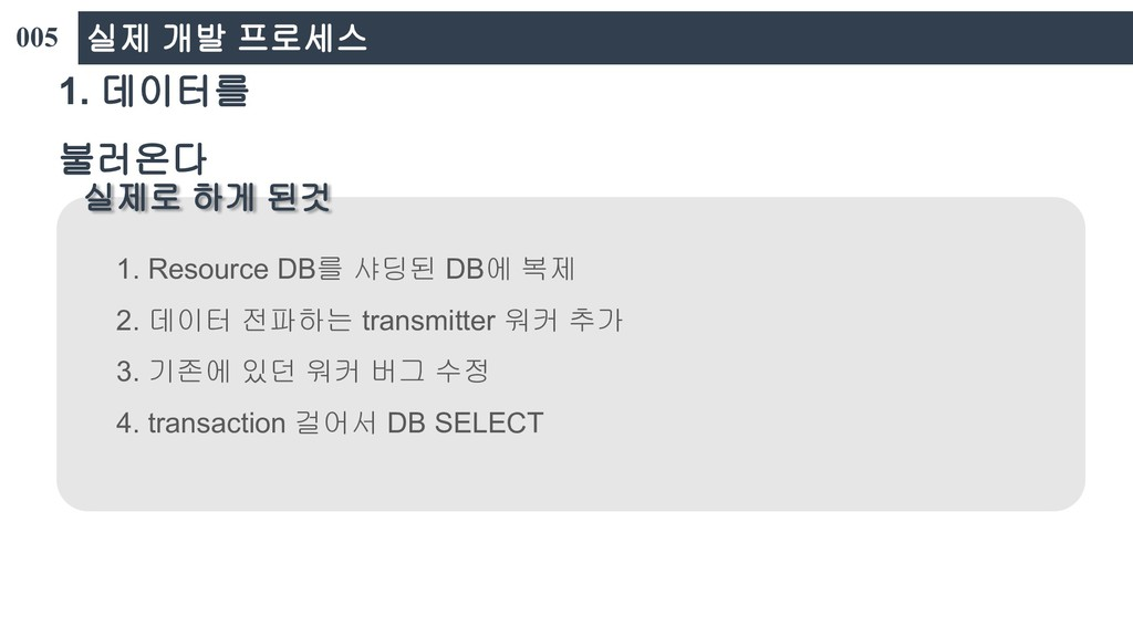 1. Resource DB를 샤딩된 DB에 복제 2. 데이터 전파하는 transmit...