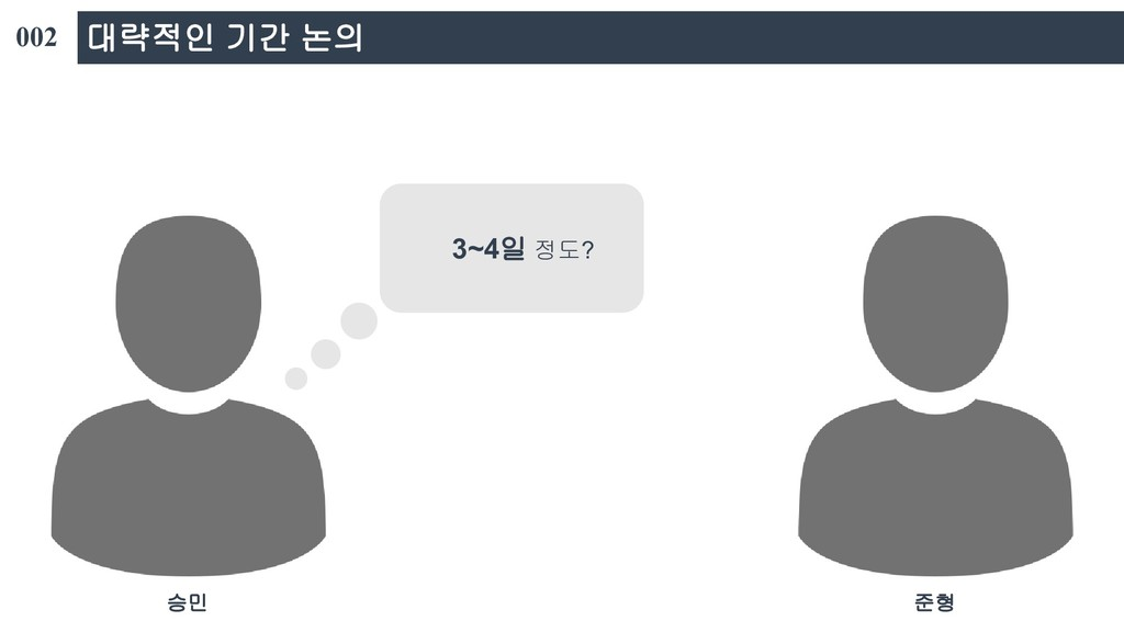 002 대략적인 기간 논의 승민 준형 3~4일 정도?