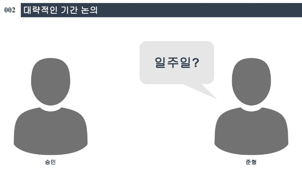 대략적인 기간 논의 승민 준형 일주일? 002