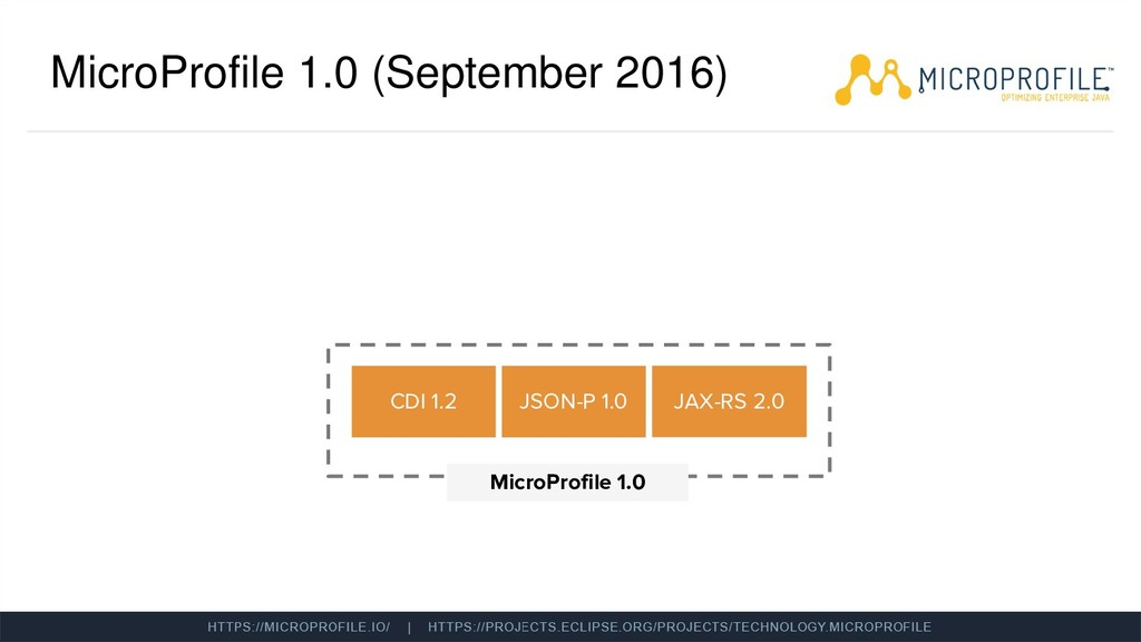 MicroProfile 1.0 (September 2016) MicroProfile ...