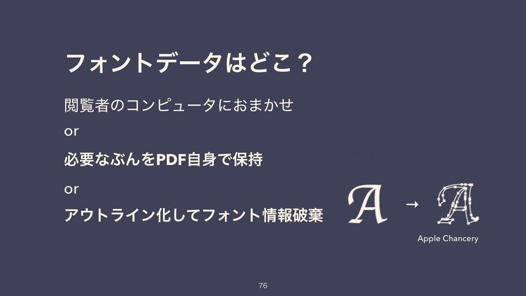 ϑΥϯτσʔλͲ͜ʁ Ӿཡऀͷίϯϐϡʔλʹ͓·͔ͤ or ඞཁͳͿΜΛPDFࣗͰอ o...