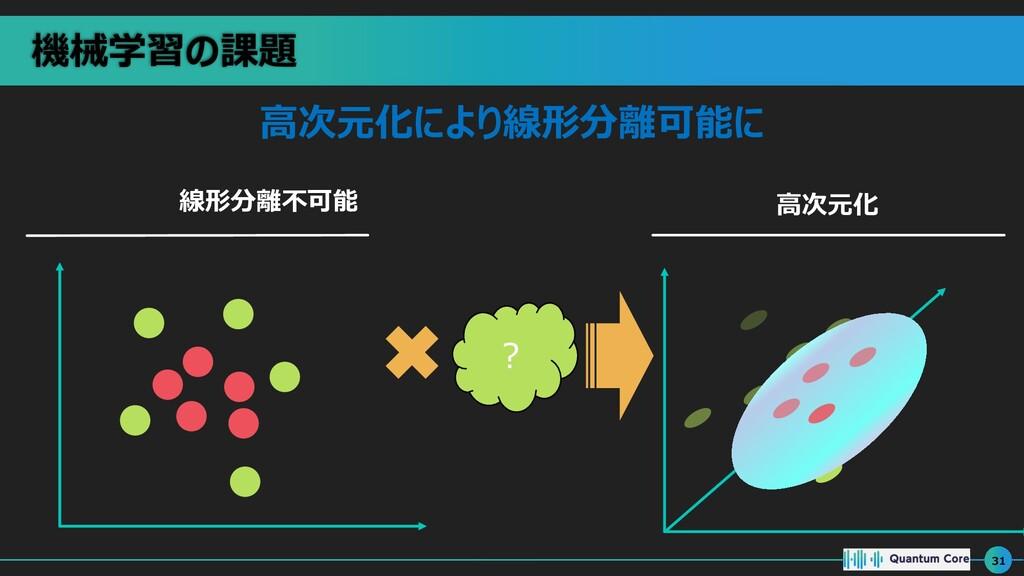 機械学習の課題 31 ⾼次元化により線形分離可能に 線形分離不可能 ︖ ⾼次元化