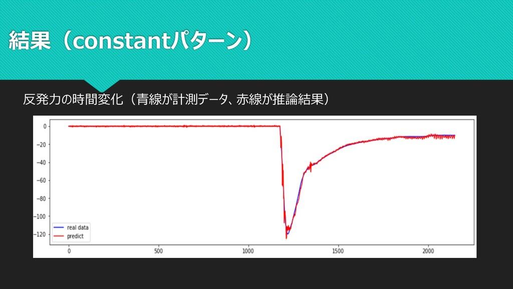 結果(constantパターン) 反発⼒の時間変化(⻘線が計測データ、⾚線が推論結果)