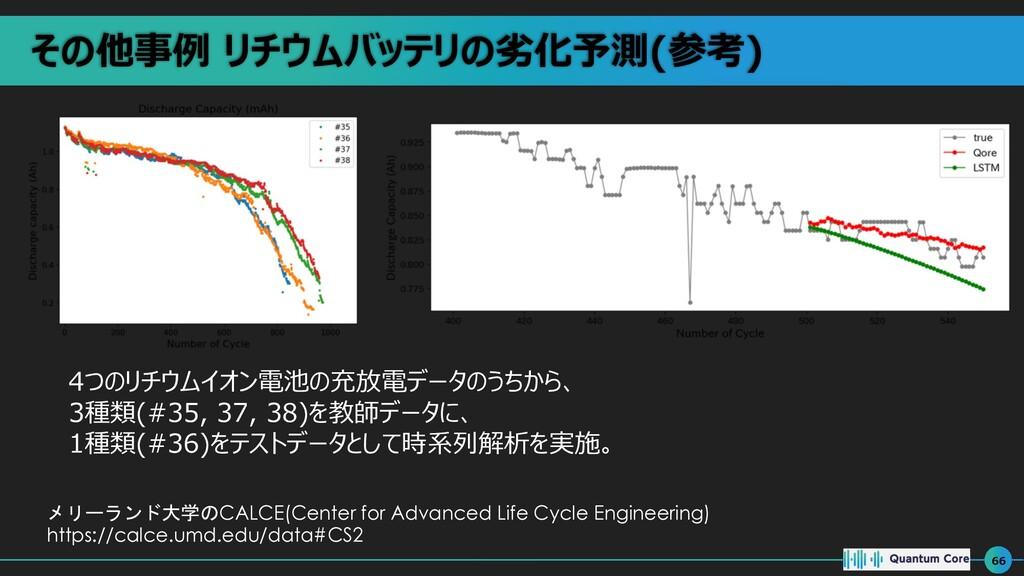 その他事例 リチウムバッテリの劣化予測(参考) 66 メリーランド大学のCALCE(Cente...
