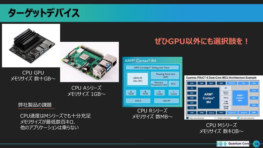 ターゲットデバイス 74 CPU Aシリーズ メモリサイズ 1GB〜 CPU Mシリーズ メモ...