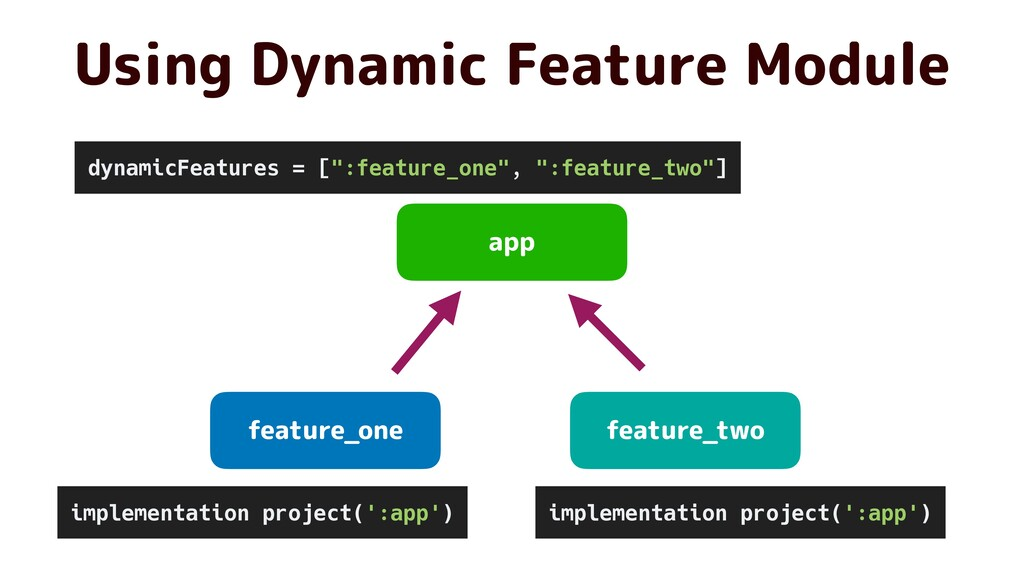 app feature_one feature_two Using Dynamic Featu...