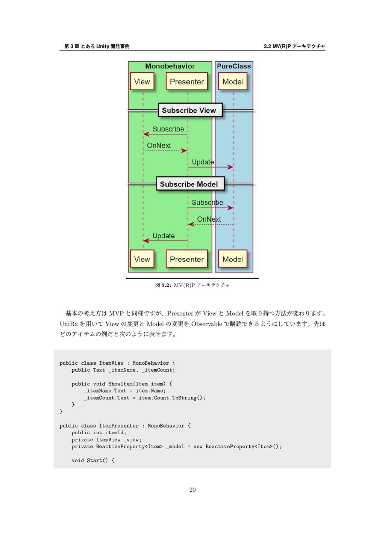 第 3 章 とある Unity 開発事例 3.2 MV(R)P アーキテクチャ 図 3.2: ...