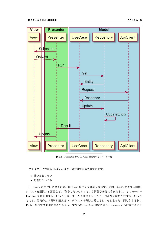 第 3 章 とある Unity 開発事例 3.3 設計の⼀例 図 3.3: Presenter...