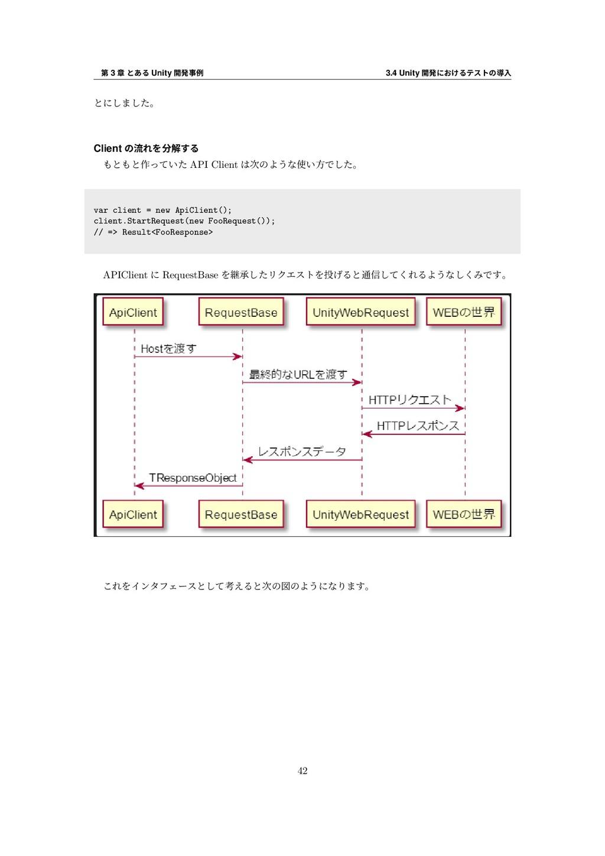 第 3 章 とある Unity 開発事例 3.4 Unity 開発におけるテストの導⼊ とにし...