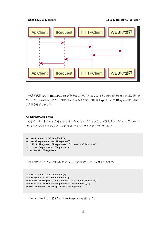 第 3 章 とある Unity 開発事例 3.4 Unity 開発におけるテストの導⼊ ⼀番理...