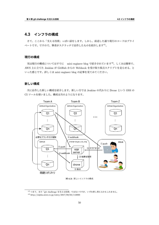 第 4 章 git challenge を⽀える技術 4.3 インフラの構成 4.3 インフラ...