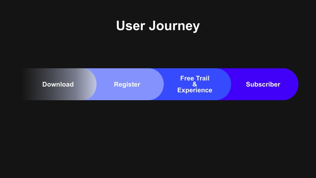 Register Free Trail & Experience Subscriber Dow...