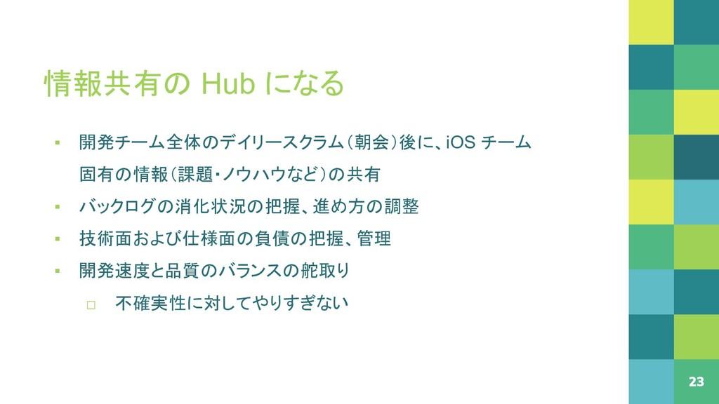 情報共有の Hub になる 23 ▪ 開発チーム全体のデイリースクラム(朝会)後に、iOS チ...