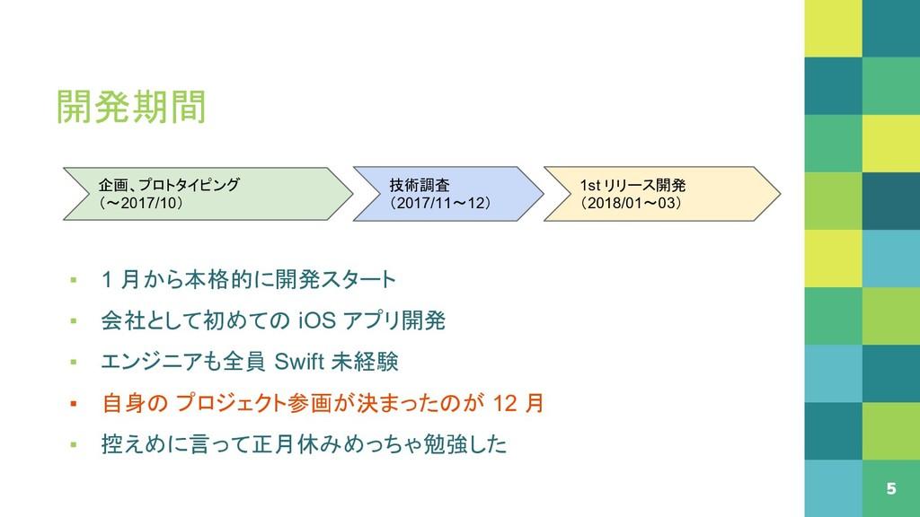 開発期間 5 ▪ 1 月から本格的に開発スタート ▪ 会社として初めての iOS アプリ開発 ...