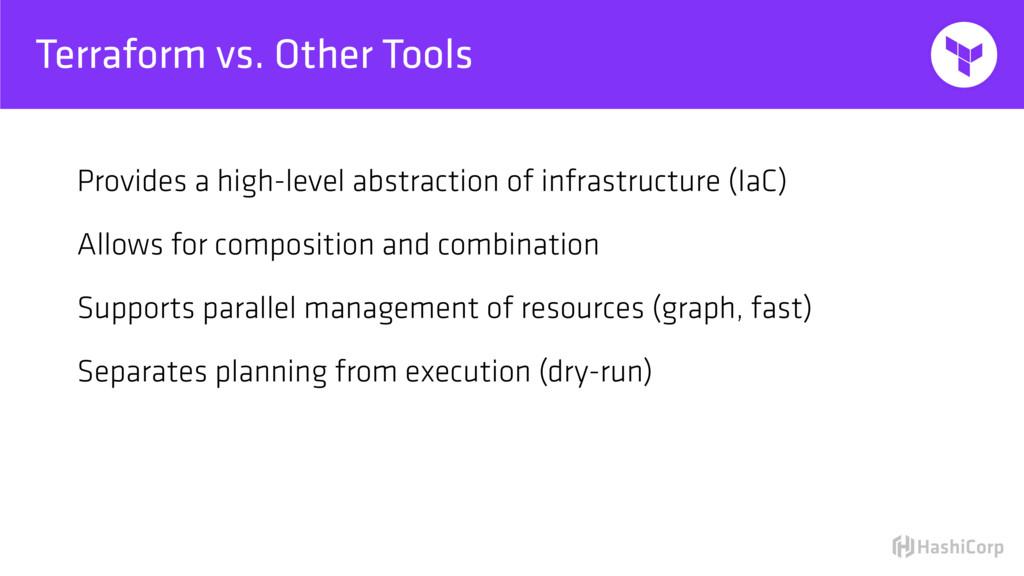 Terraform vs. Other Tools Provides a high-level...