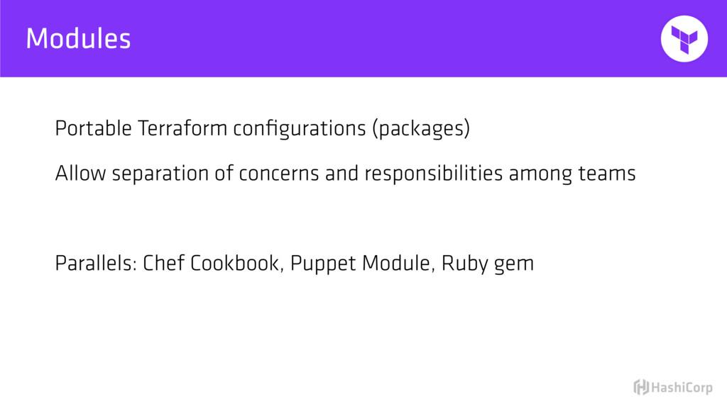 Modules Portable Terraform configurations (packa...