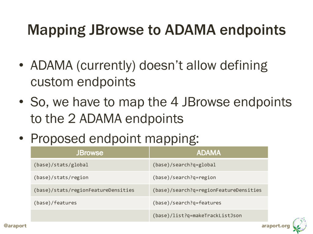 araport.org @araport Mapping JBrowse to ADAMA e...