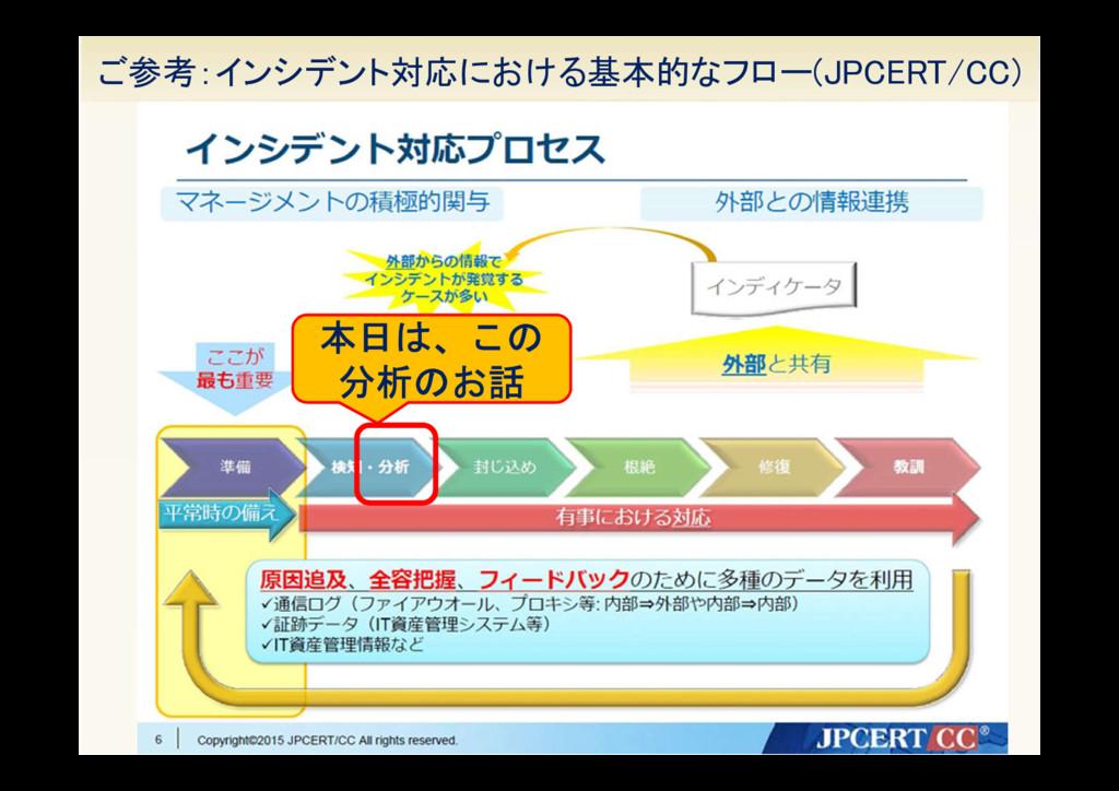 ご参考:インシデント対応における基本的なフロー(JPCERT/CC) 4 本日は、この 分析の...
