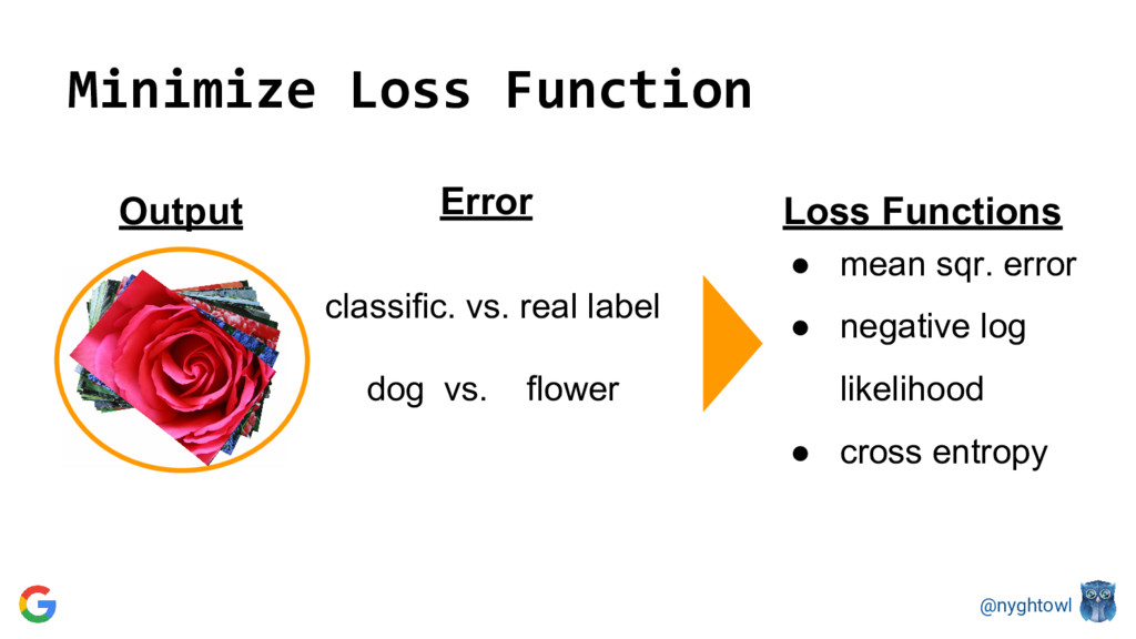 @nyghtowl Minimize Loss Function Loss Functions...