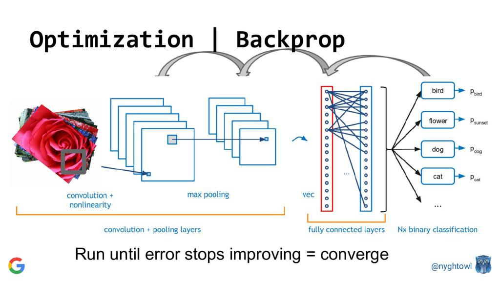 @nyghtowl Optimization | Backprop Run until err...
