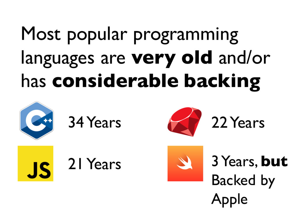 Most popular programming languages are very old...