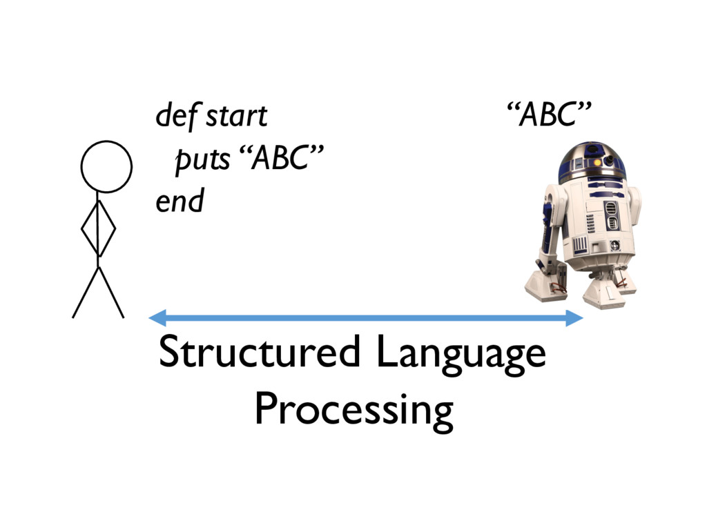 "Structured Language Processing def start puts ""..."