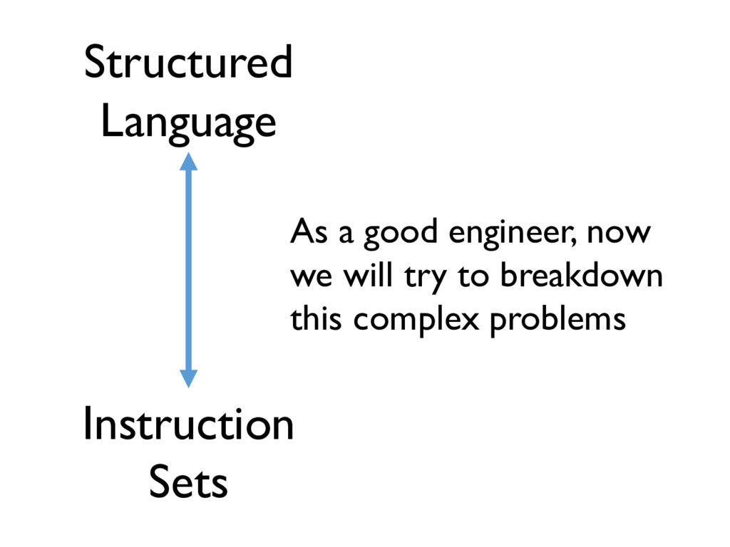 Structured Language Instruction Sets As a good ...