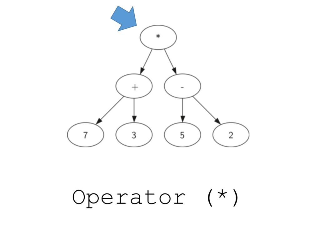 Operator (*)